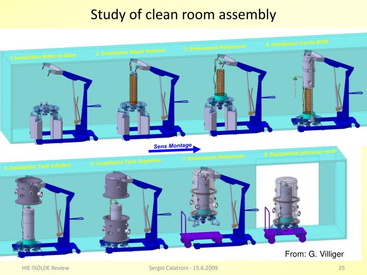 Study of clean room assembly