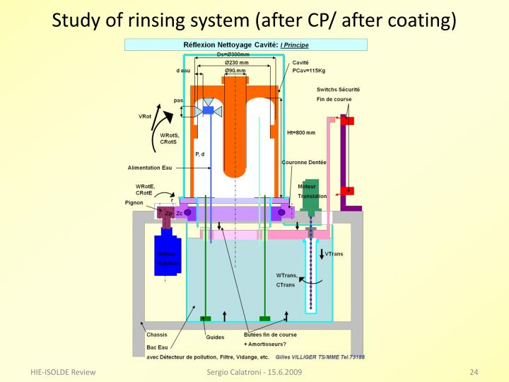 Study of rinsing system (after CP/ after coating)