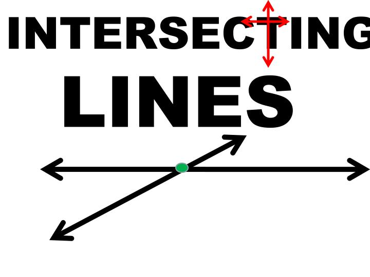 INTERSECTING