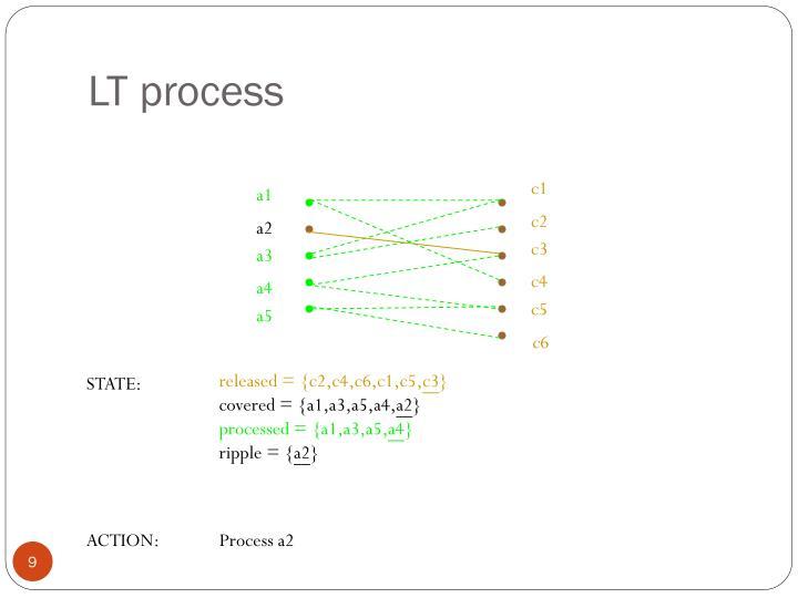 LT process