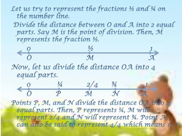 Let us try to represent the fractions ½ and ¼ on the number line.