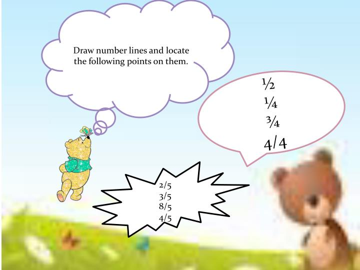 Draw number lines and locate the following points on them.