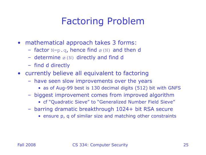 Factoring Problem