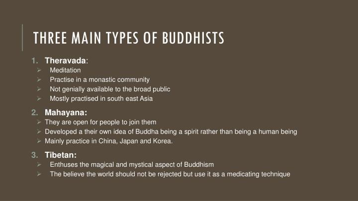Three main types of Buddhists