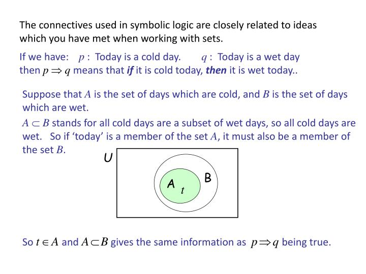 The connectives used in symbolic logic are closely related to ideas which you have met when working with sets.