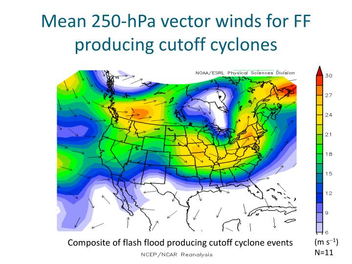 Mean 250-hPa vector winds for FF producing cutoff cyclones