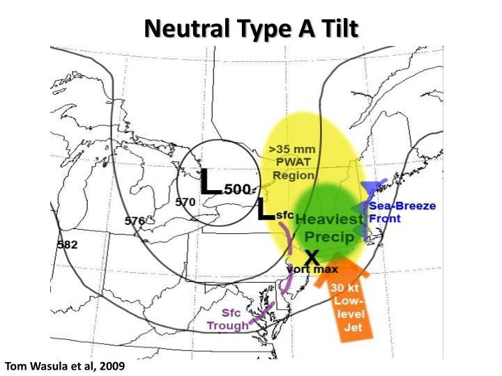 Neutral Type A Tilt