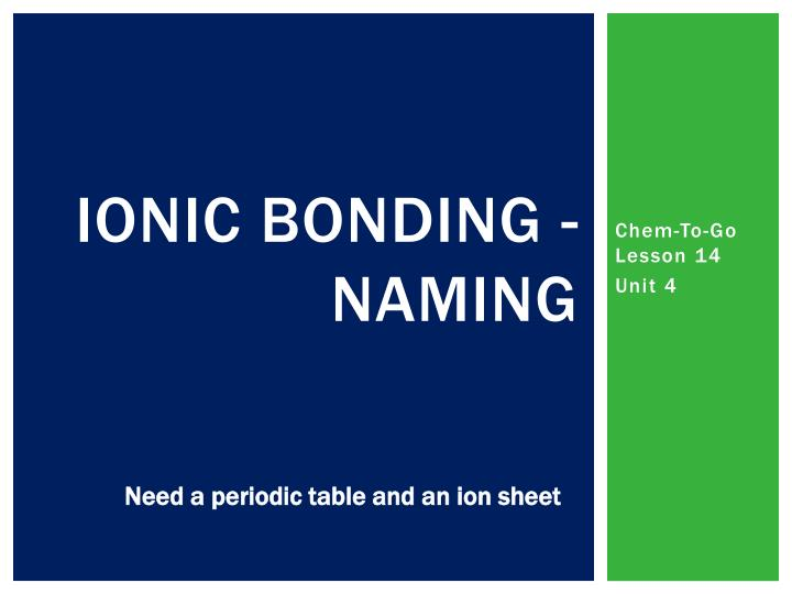 ionic bonding naming