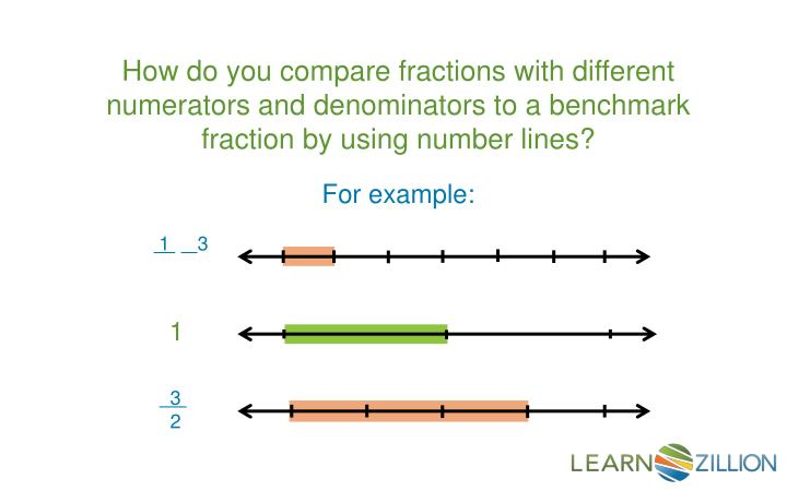 How do you compare fractions with different numerators and denominators to a benchmark fraction by using number lines?
