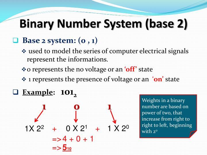 Binary Number