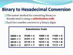 binary to hexadecimal conversion1