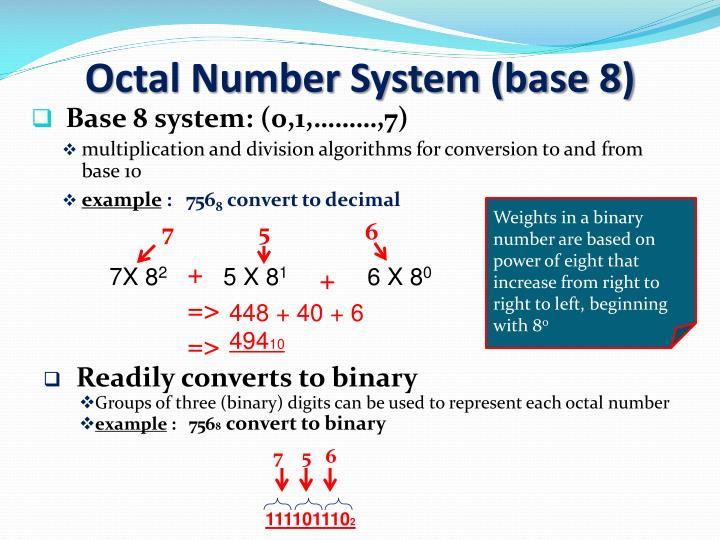 Octal Number System (base 8)
