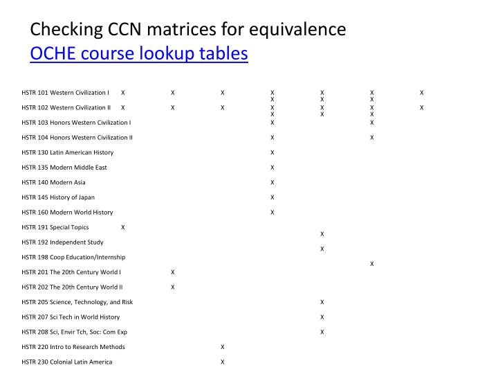 Checking ccn matrices for equivalence oche course lookup tables