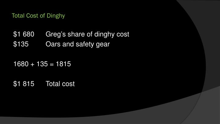 Total Cost of Dinghy