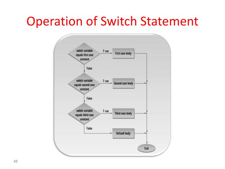Operation of Switch Statement