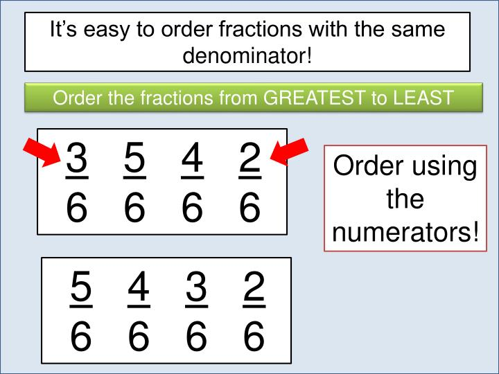 It's easy to order fractions with the same denominator!