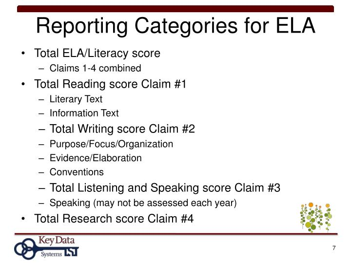 Reporting Categories for ELA