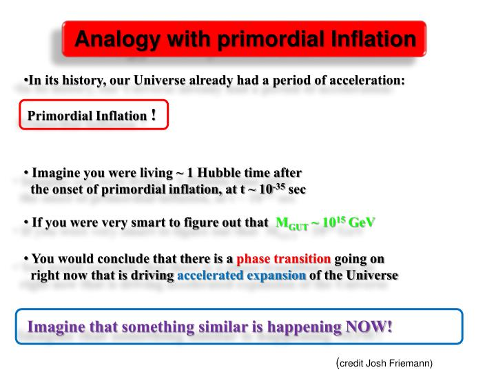 Analogy with primordial Inflation