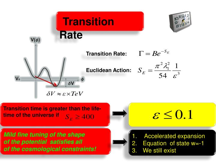 Transition Rate