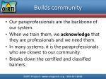 builds community