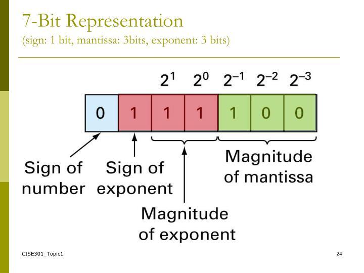 7-Bit Representation