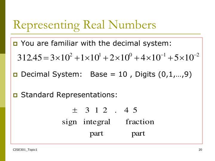 Representing Real Numbers