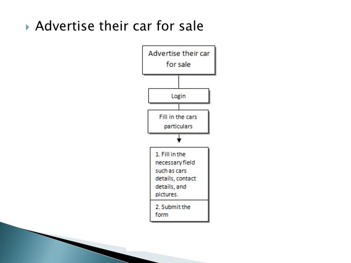 Advertise their car for sale
