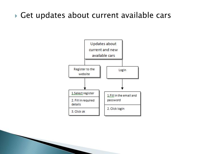 Get updates about current available cars