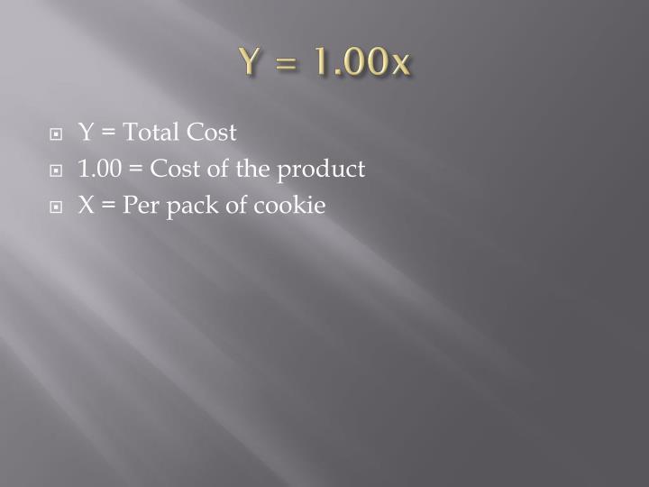Y = 1.00x