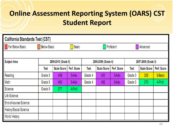 Online Assessment Reporting System (OARS) CST Student Report