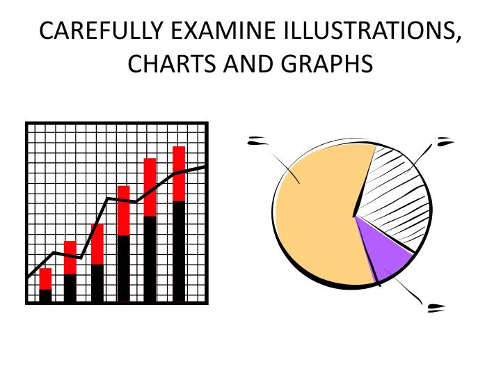 CAREFULLY EXAMINE ILLUSTRATIONS, CHARTS AND GRAPHS