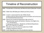 timeline of reconstruction