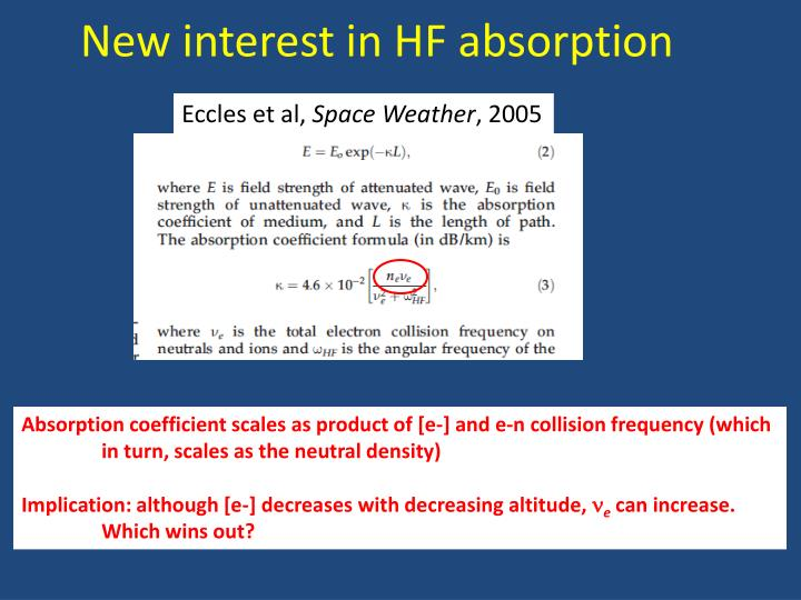 New interest in HF absorption