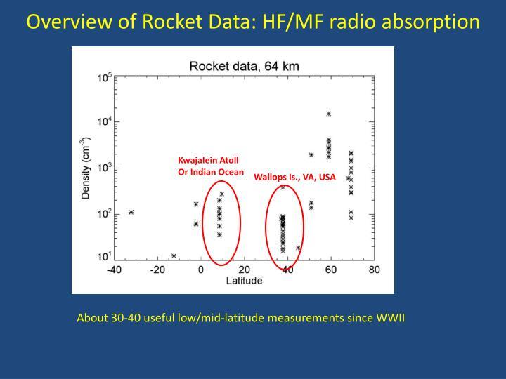 Overview of Rocket Data: HF/MF radio absorption