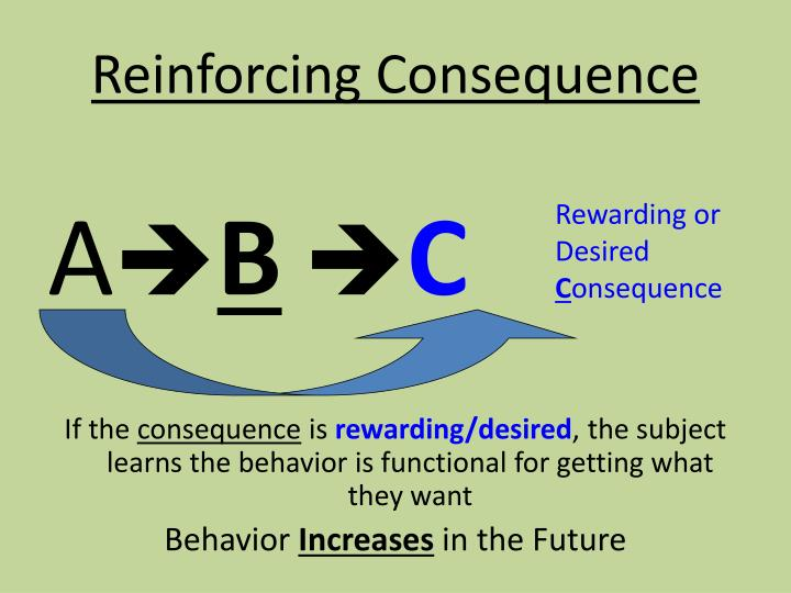 Reinforcing Consequence