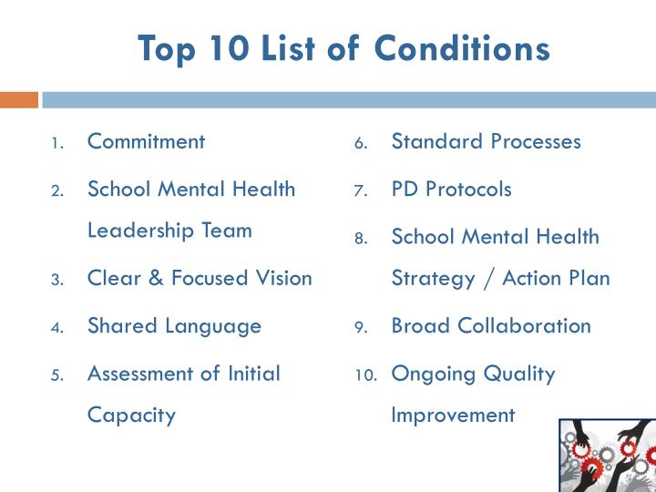 Top 10 List of Conditions