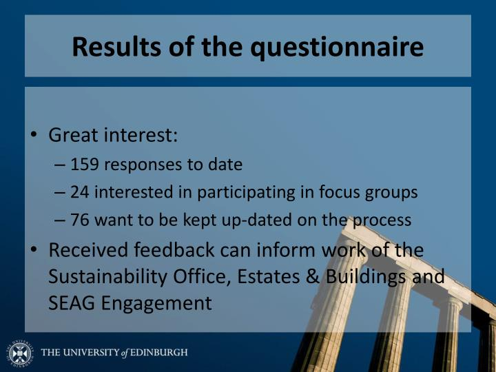 Results of the questionnaire