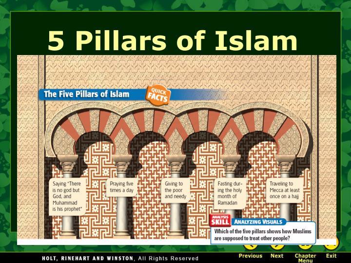 5 Pillars of Islam