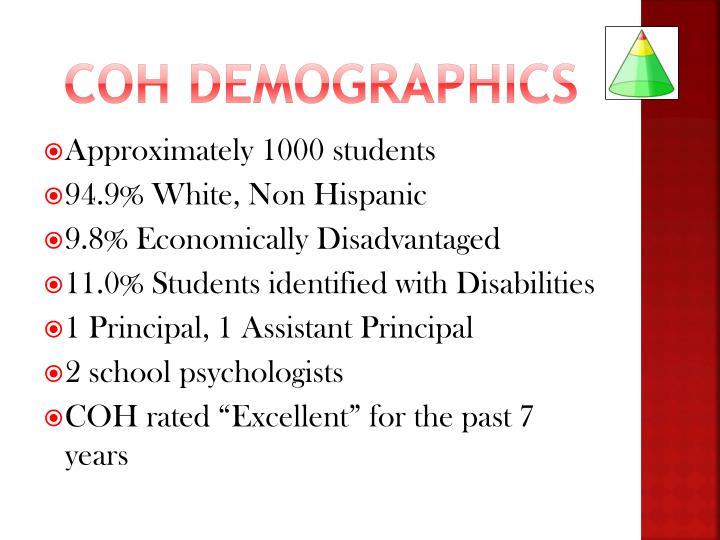 COH demographics