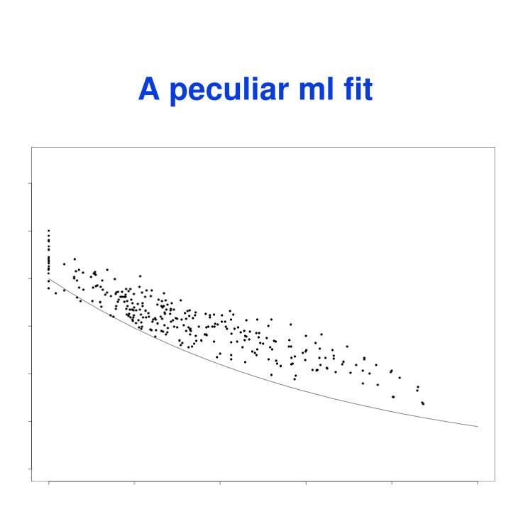 A peculiar ml fit
