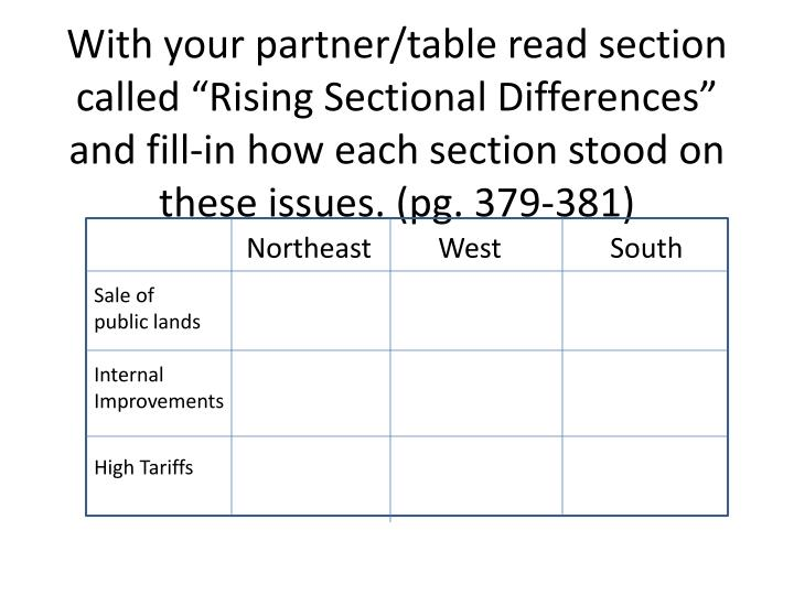 """With your partner/table read section called """"Rising Sectional Differences"""" and fill-in how each section stood on these issues. (pg. 379-381)"""