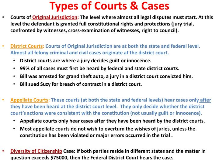 Types of Courts & Cases