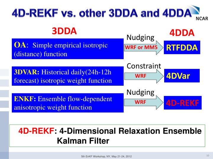 4D-REKF vs.
