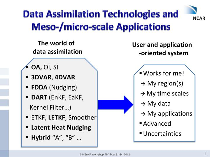 Data Assimilation Technologies and