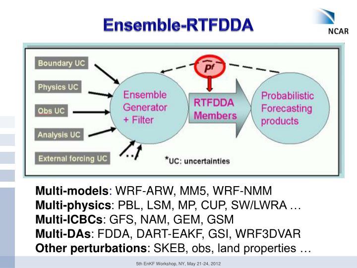 Ensemble-RTFDDA