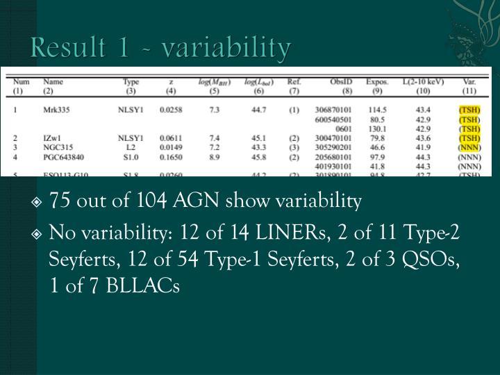 Result 1 - variability