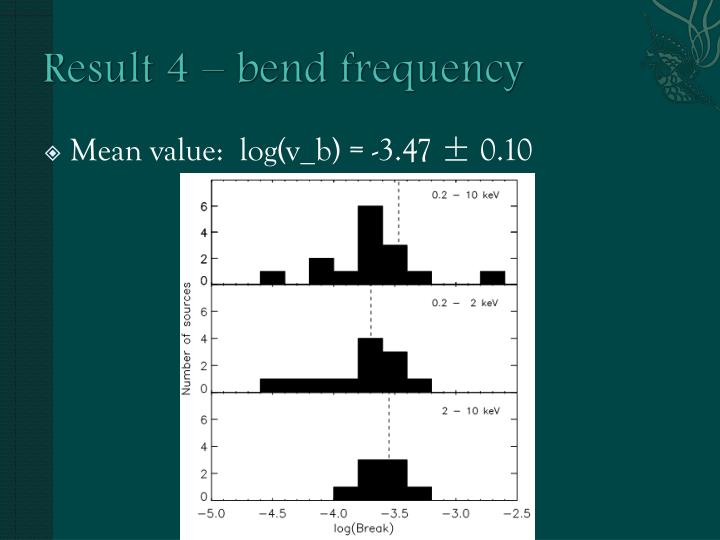 Result 4 – bend frequency