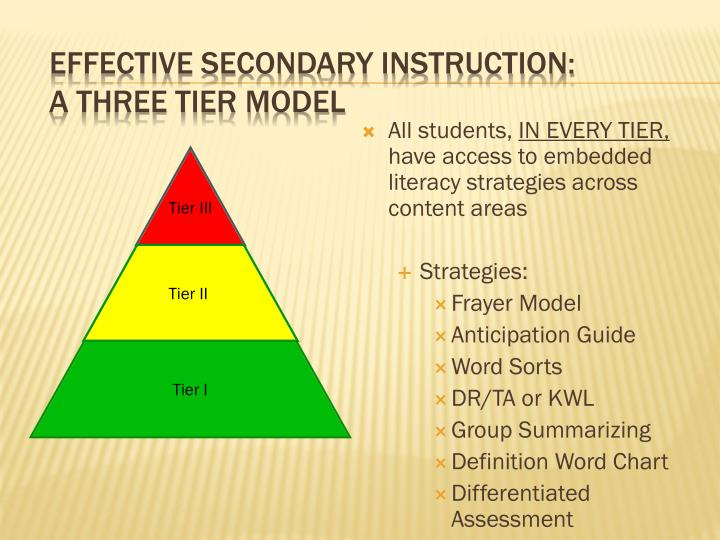 Effective Secondary Instruction: