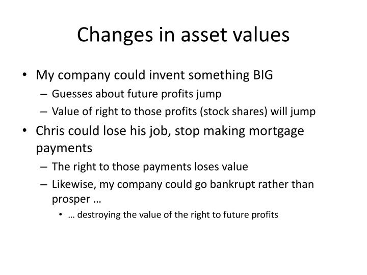 Changes in asset values