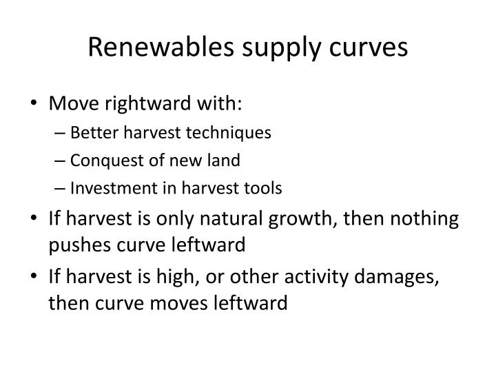 Renewables supply curves
